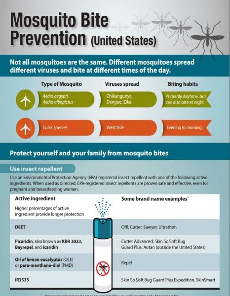 preventionjpeg_1